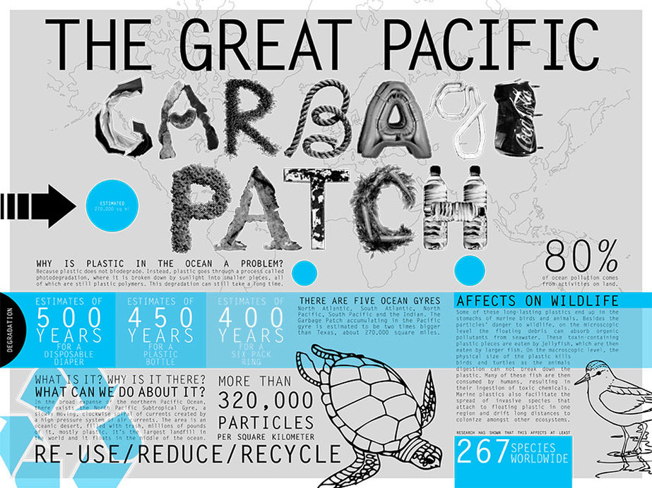 the actions and solutions to the great pacific garbage patch Less than a year ago, the scientific community thought the great pacific garbage  patch was about the size of france as tends to be the case.